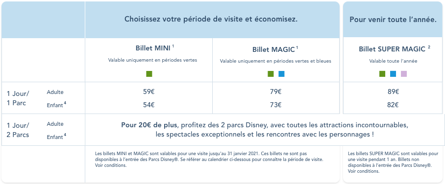 seasonal-ticket-range_march2020_priceboard_fr-befr_tcm808-203371